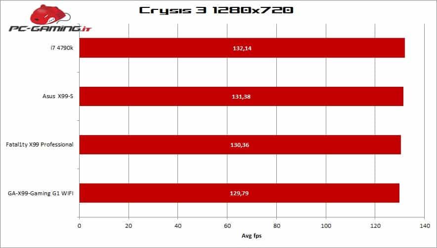 crysis 3 x99 pro