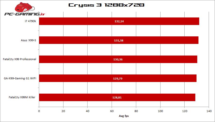 crysis 3 x99m killer