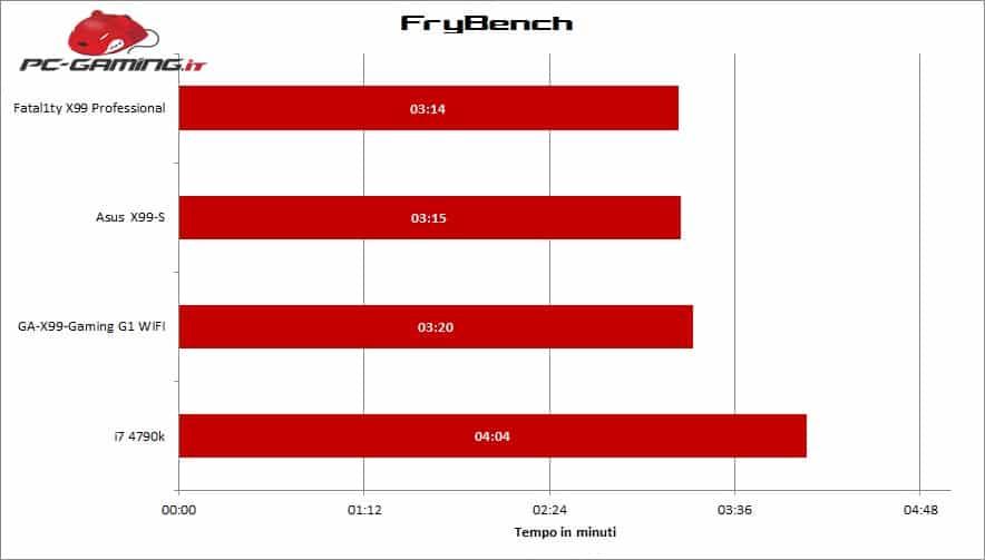 frybench x99 pro