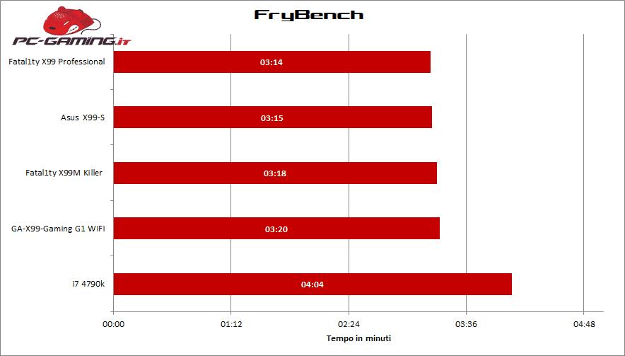 frybench x99m killer