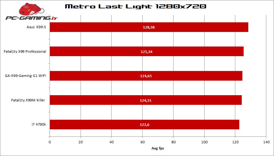 metro x99m killer