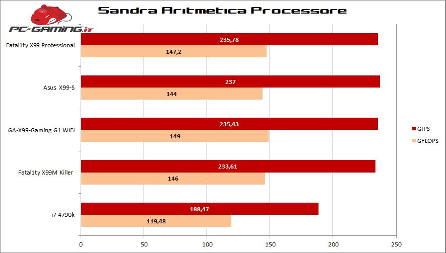 sandra aritmetica x99m killer