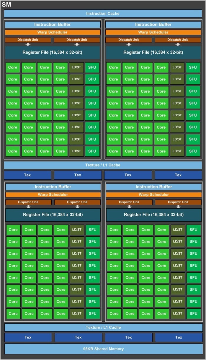 geforce-gtx-1080-sm-diagram-final-4a2cec758ce29cd7a86ab1590cabac99b