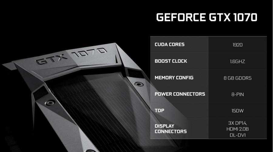 NVIDIA GeForce GTX 1070 - Le Specifiche Ufficiali 2