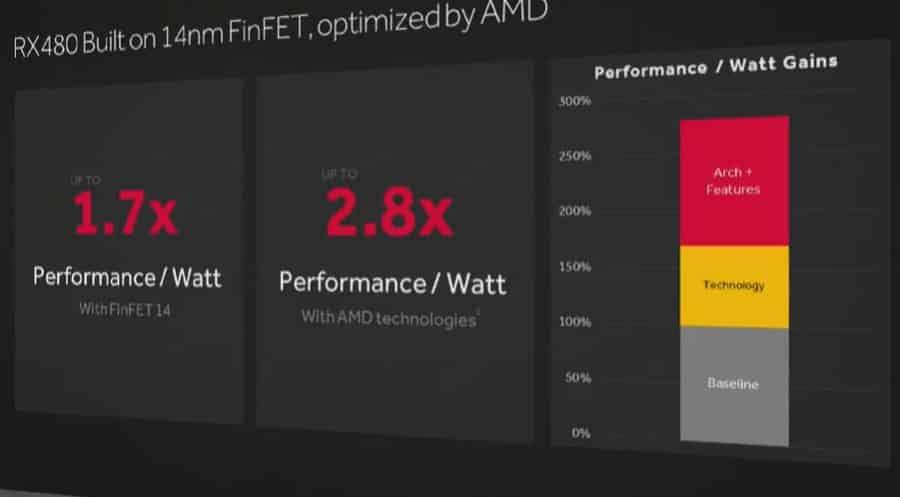AMD-Radeon-RX-480-2-900x497
