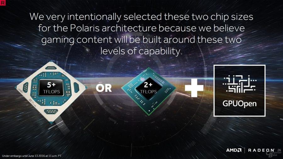 AMD-Radeon-RX-400-Polaris-5-900x506