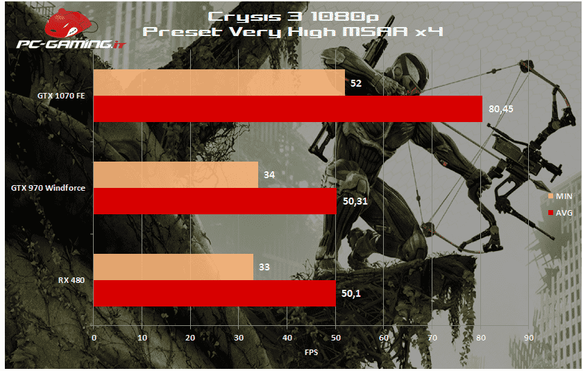 crysis 3 1080p rx 480