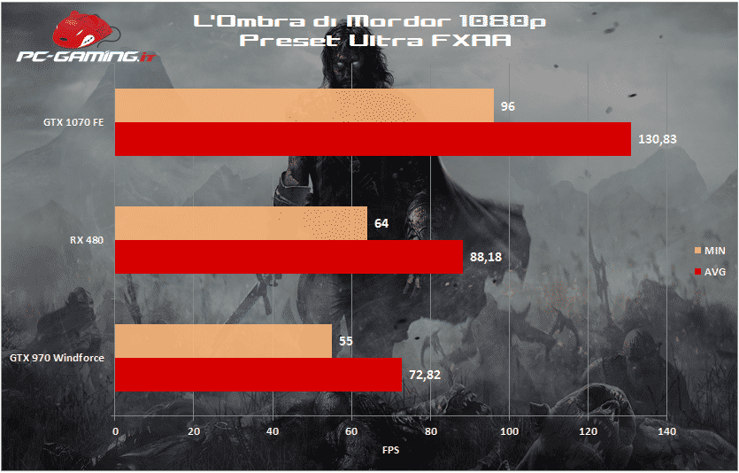 mordor 1080p rx 480