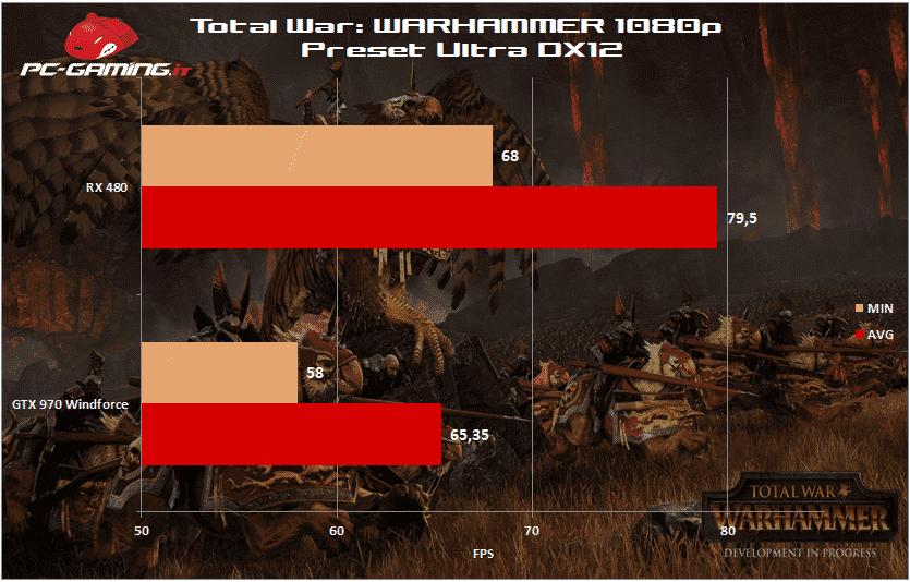 warhammer 1080p rx 480
