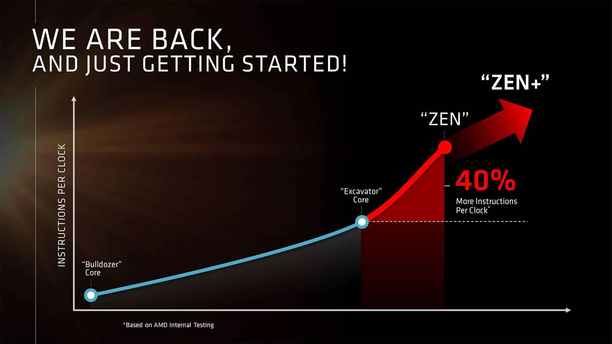 AMD-Zen-CPU-Architecture-1