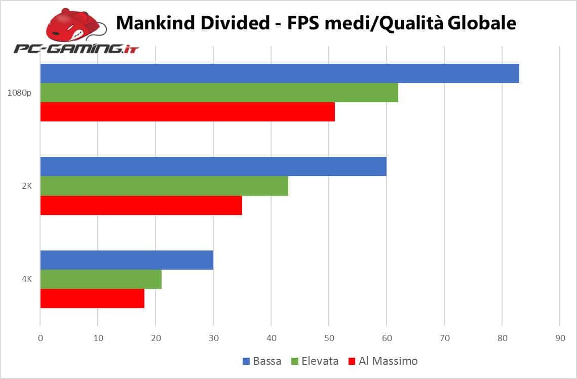 Deus-Ex-Mankind-divided-bench1