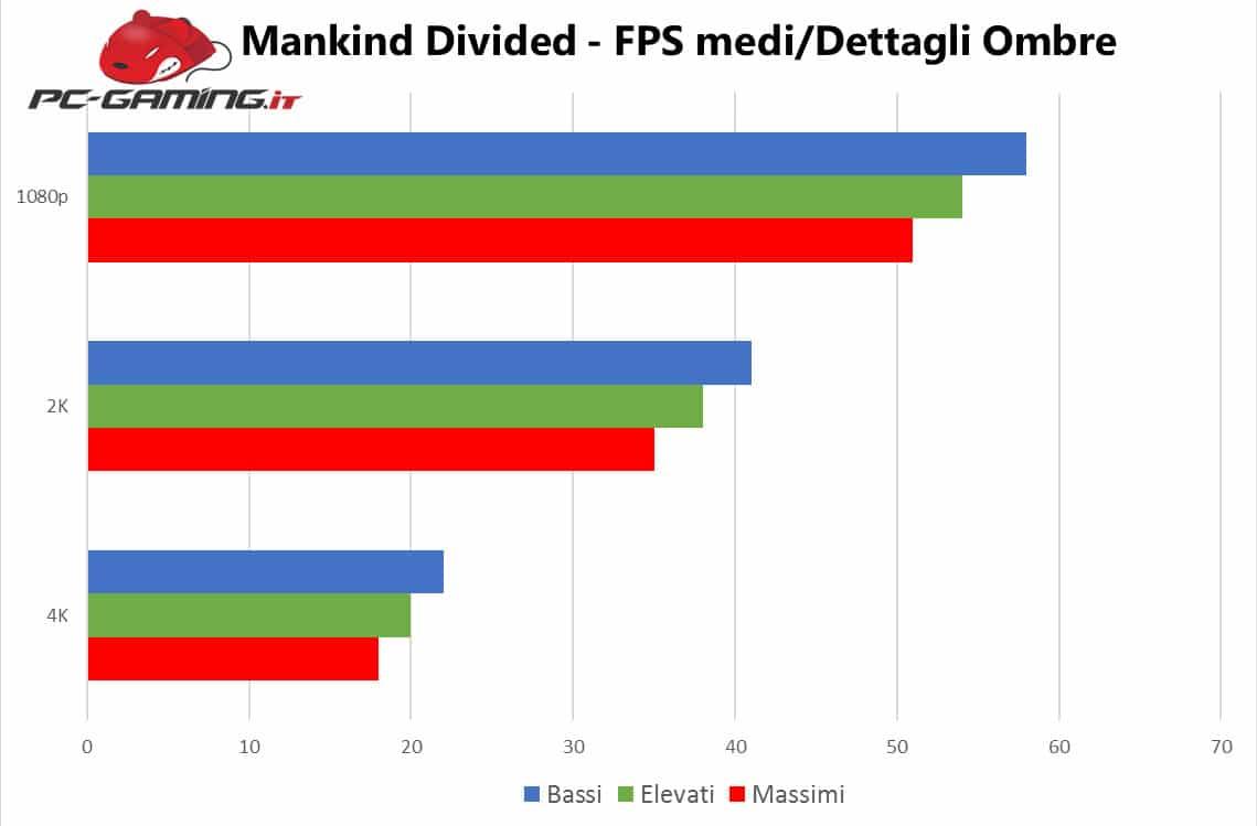 Deus-Ex-Mankind-divided-bench2