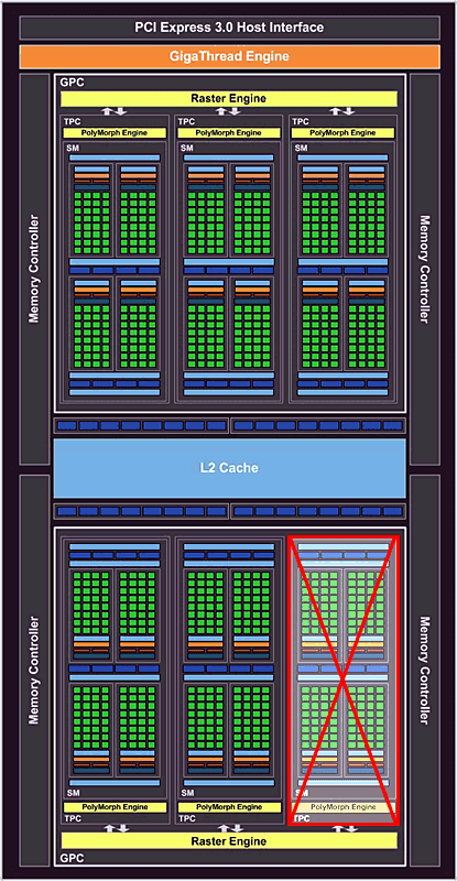 nvidia_geforce_gtx_1050_blockdiagramm
