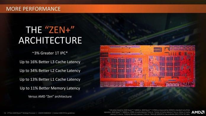 ryzen arch 1 696x392 - AMD Ryzen 7 2700 4.1 GHz - Recensione
