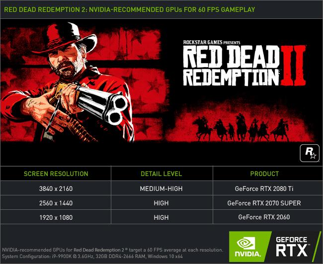 , Disponibili i nuovi driver NVIDIA per Red Dead Redemption 2