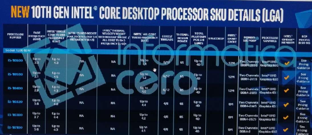 Specifiche CPU Intel Comet Lake-S, i9-10900K / i7-10700K / i5-10600K