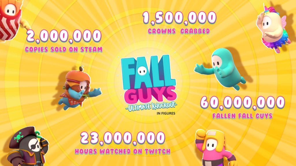 Fall Guys: Ultimate Knockout supera i 2 milioni di giocatori