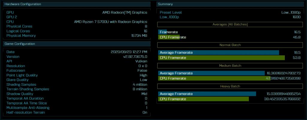AMD Ryzen 7 5700U Primo Benchmark su Ashes of the Singularity