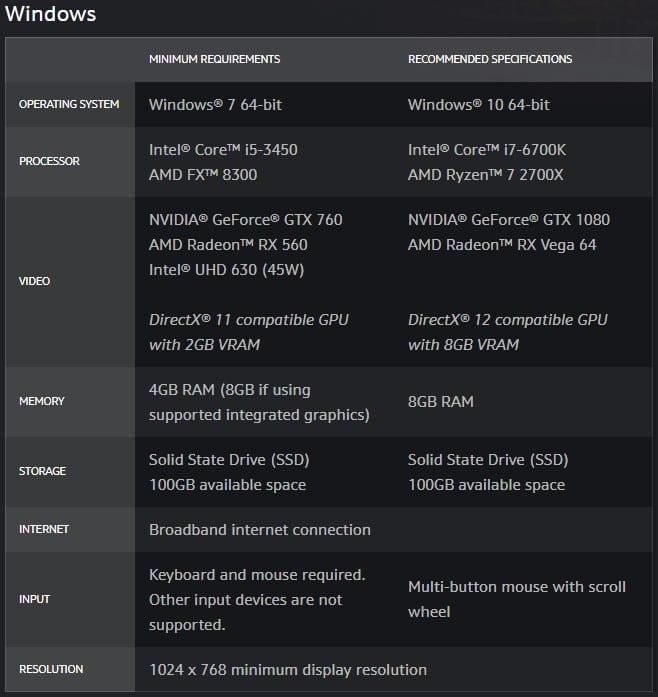 Un SSD è diventato un requisito minimo per giocare a World of Warcraft: Shadowlands
