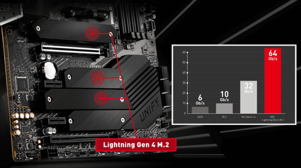 La nuova scheda madre MSI B550 UNIFY progettata per AMD Ryzen 5000