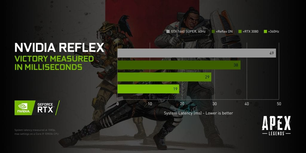 Apex Legends supporta NVIDIA Reflex, rivelati i requisti RTX di Watch Dogs: Legion""