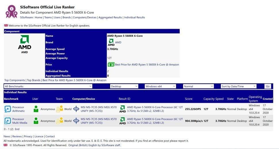 AMD Ryzen 5 5600X primo Benchmark, 36% più veloce del 10600K