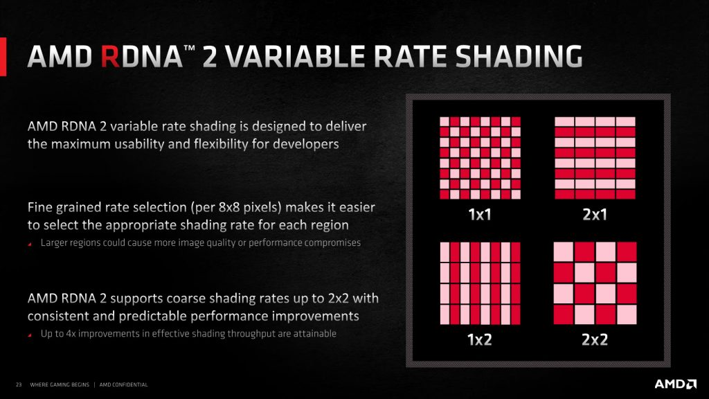 amd-Variable-Rate-Shading-1024x576