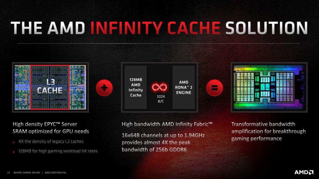 amd-infinity-cache-1024x576